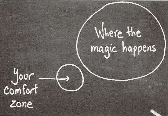 magic_happens